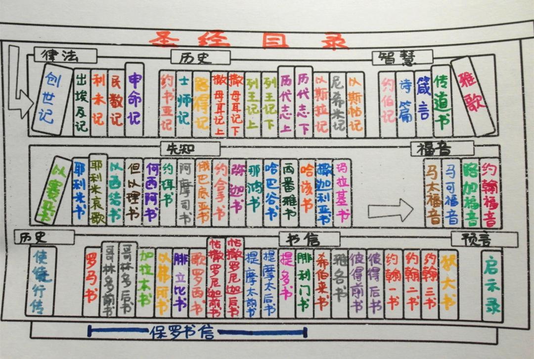 SAM_6400_副本